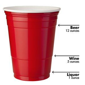 AlcoholCupMeasurements